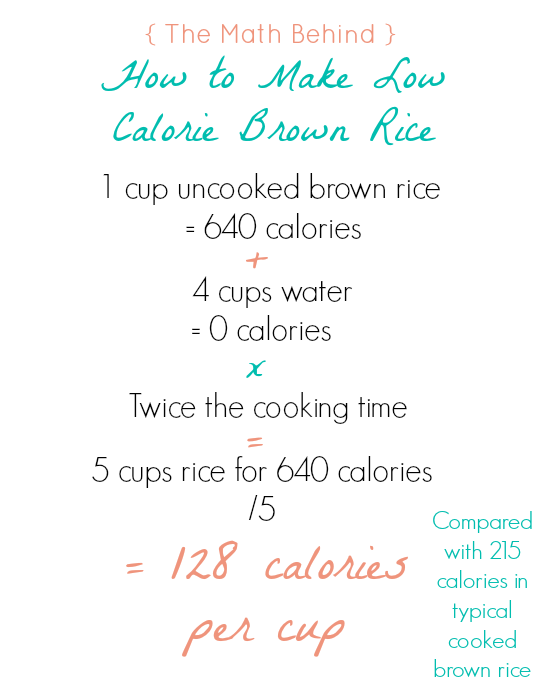 Brown Rice Chart 1